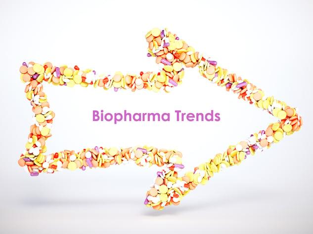 Biopharma Trends 2020