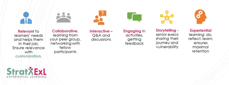 Factors that drive learning engagement