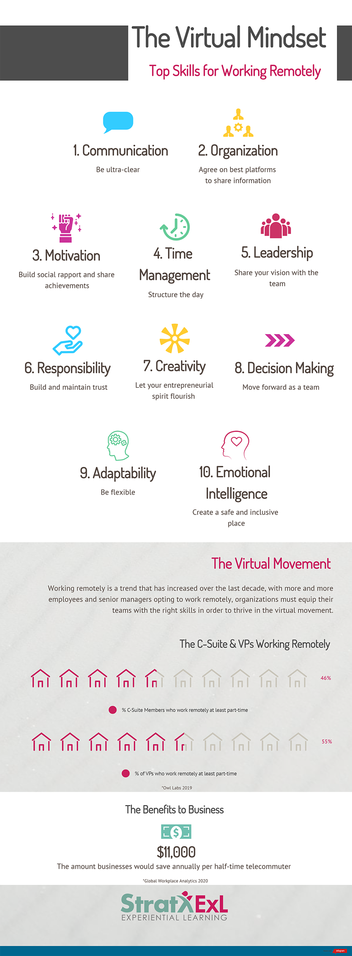 Virtual Mindset infographic final web