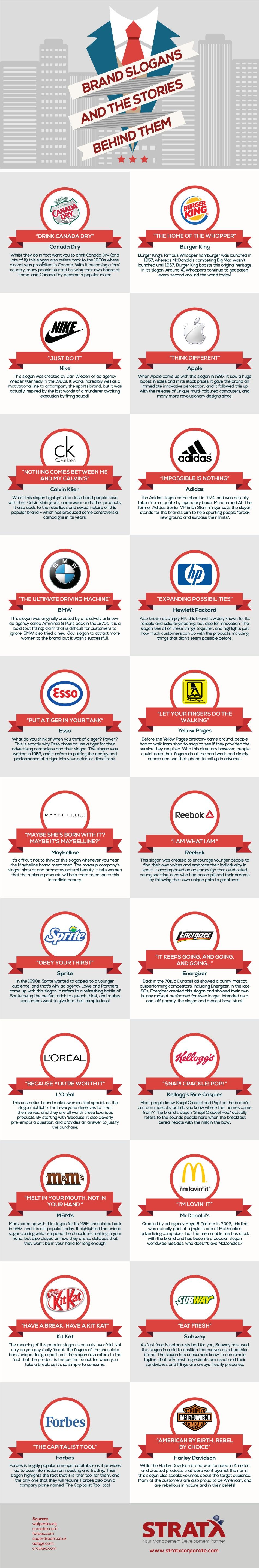 Brand Slogans Infographic